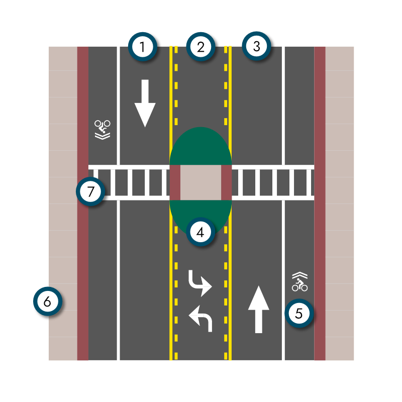Lane diagram with numbered features